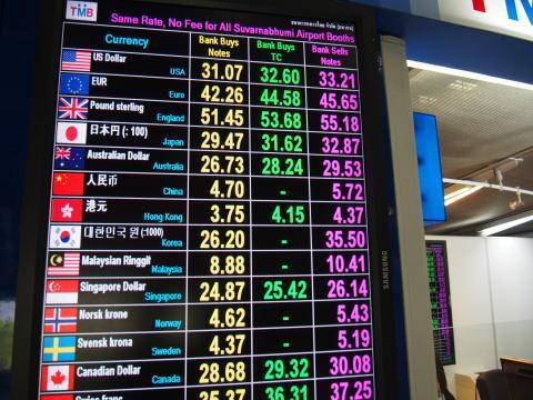 bad currensy thai.jpg