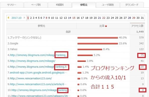 from blog-mura ranking.jpg