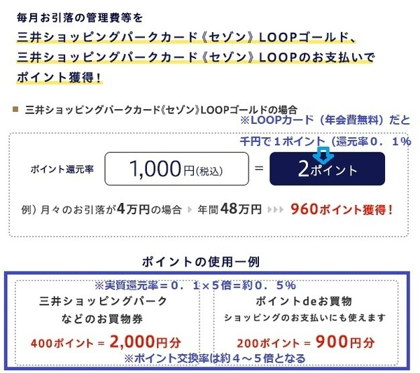mitsui card point exchange rate.jpg