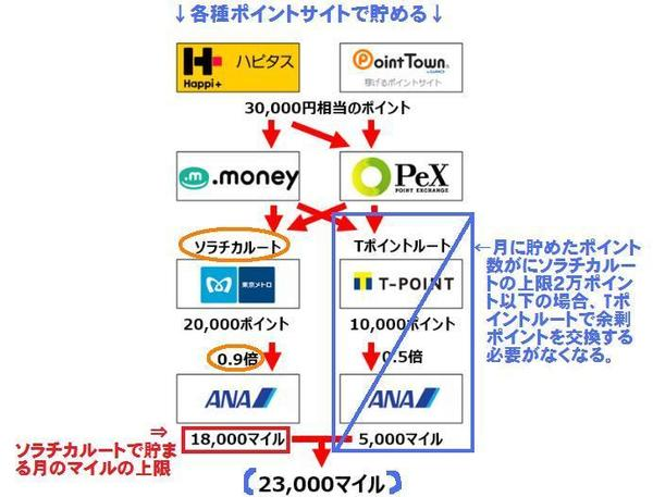 sorachika-route edit.jpg